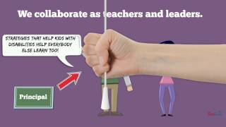 Five Steps to an Inclusive Classroom