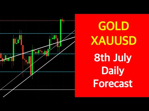 XAUUSD Forecast 8th July 2020 Forex Trading Gold Price Technical Analysis