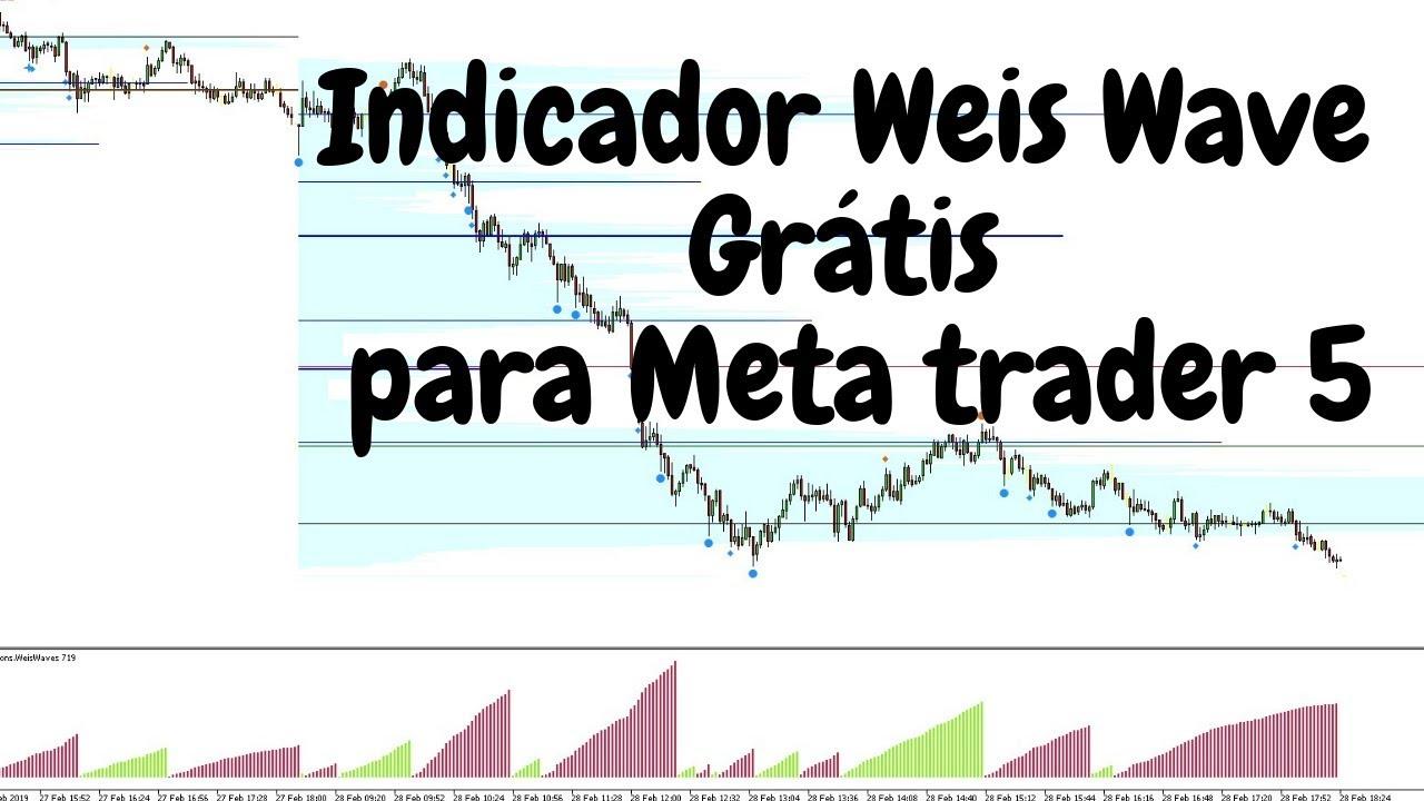 Indicador Weis Wave Histograma Sato Download Gratis Meta