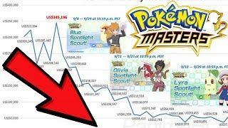 Pokemon Masters DOWN 95%