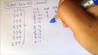 Kerala Lottery Number Distribution Trick to win Everytime