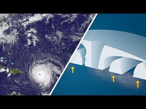 Wie Entstehen Hurrikans