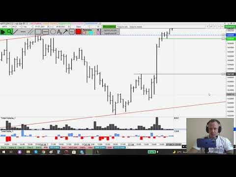 Обзор рынка на 30.08. Ртс, Нефть, Си, Сбер.