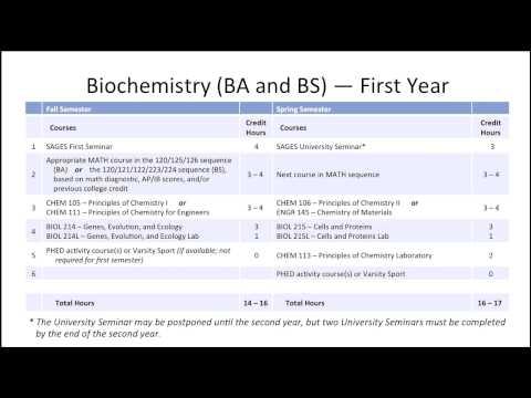 Biological Sciences First-Year Student Registration Information