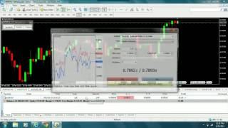 Introduction to Forex (Simplified)