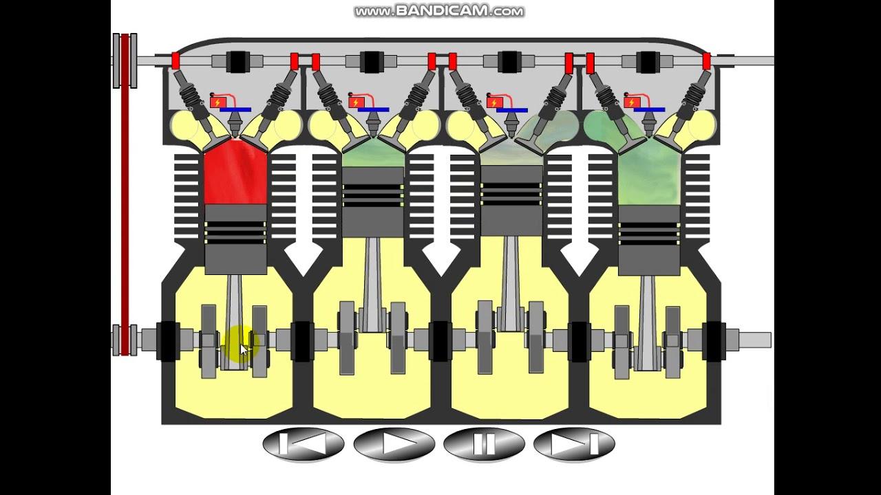 Motorlarda ateşleme sistemi nasıl çalışır