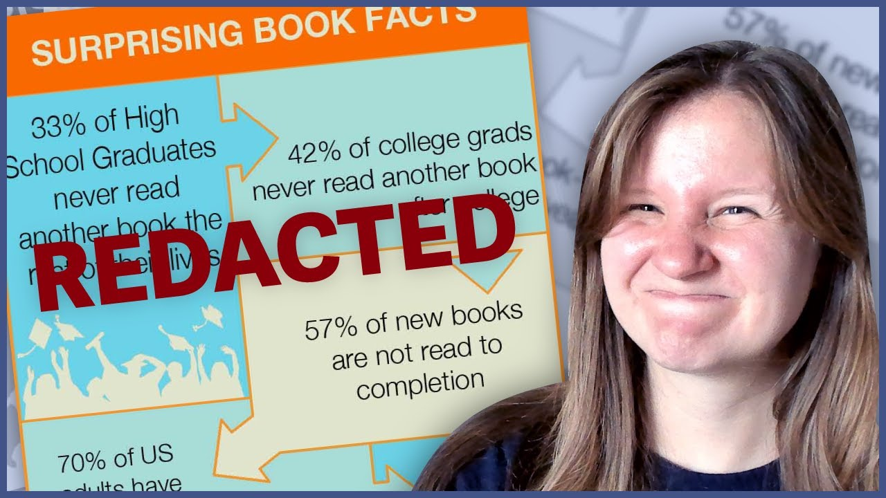 The life of a viral Misinfographic: Surprising Book Facts