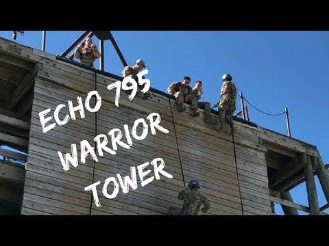 Echo 795 MP