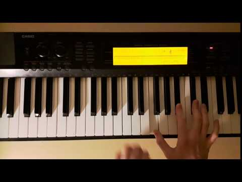 Bbm Piano Chord Worshipchords