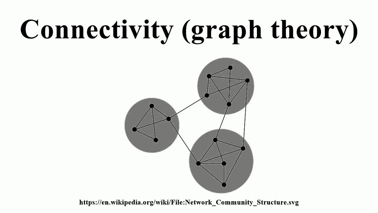 Connectivity graph theory youtube connectivity graph theory baditri Gallery
