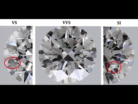 COMPARE VVS DIAMONDS PRICE AND QUALITY WITH VS AND SI QUALITY - RAIPUR, CHATTISGARH, INDIA