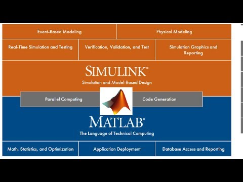 Modelling Simulation and Control of a Quadcopter - MATLAB and Simulink Video