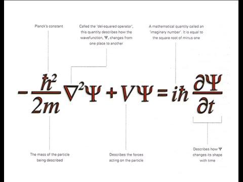 Quantum Mechanics Wave Function Part 1 Introduction Youtube