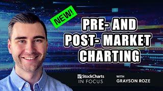 StockCharts In Focus