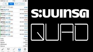 EA Review | แม่นมากๆ ระบบเทรด QUAD แท่งเทียน พิสูจน์ได้ด้วยตัวคุณเอง