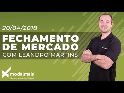 Fechamento de Mercado com Leandro Martins! 20/04/2018