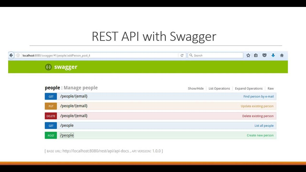 REST Webservice Spring Swagger UI