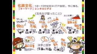 他のアニメや画像、問題データ、勉強企画はWEB玉塾HPでな(-∀-)ノ ⇒...