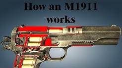 How a Colt M1911 works