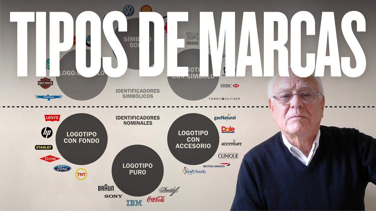 6️⃣ TIPOS DE MARCAS: Logotipo, símbolo, logo-símbolo...