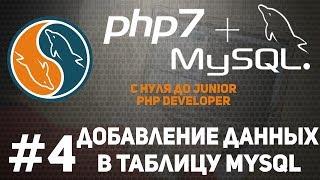Уроки MySQL   Как добавить данные в таблицу. PDO, mysqli.