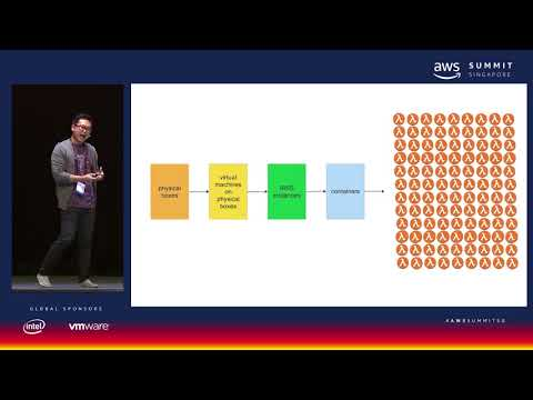 AWS Summit Singapore - Lambda, Step Functions and Datadog: A