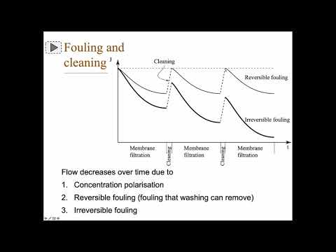 Membrane Filtration: Fouling And Cleaning (DRAFT Video)