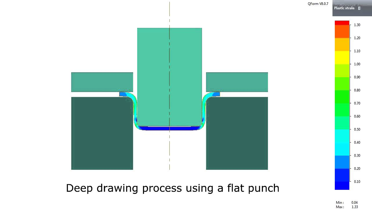 Simulation Of Deep Drawing In Qform