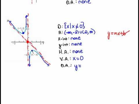 OBLIQUE ASYMPTOTES PDF DOWNLOAD