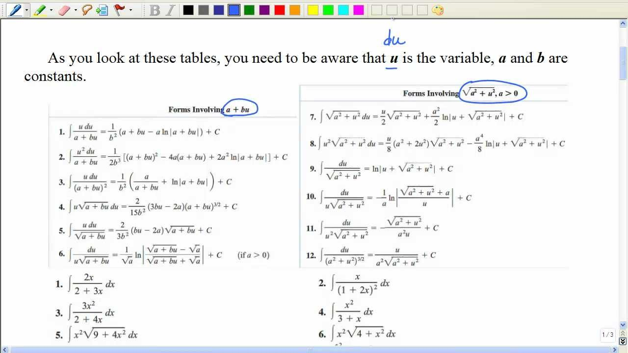 integration of hyperbolic functions pdf
