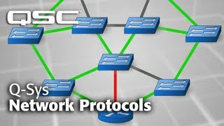 Q-Sys: Networking Overview Part B (Network Protocols)