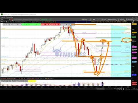 PivotBoss Pre-Market Video [June 11, 2019]: Crude Oil Building Energy For A Move