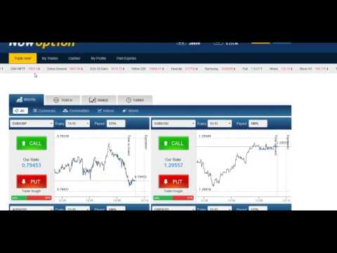 are binary options risky