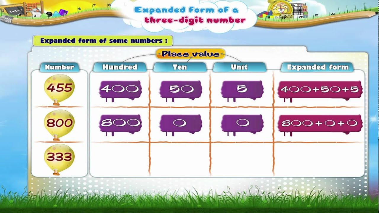Learn grade 3 maths expanded form of three digit number youtube falaconquin