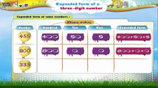 Learn Grade 3 - Maths -  Expanded form of Three Digit Number thumbnail