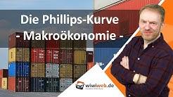 Die Phillips-Kurve - Makroökonomie ► wiwiweb.de