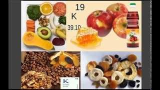 Похудение:12 верных способов ускорения метаболизма.