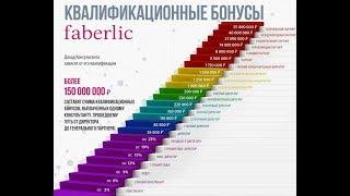 интернет-проект Бизнес с Фаберлик. Работа в Фаберлик в интернете
