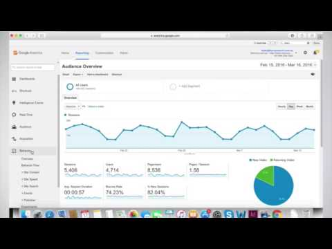 How To Use Google Analytics To Form A Content Strategy For SEO Part 1
