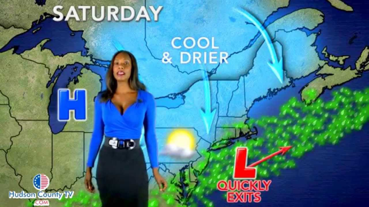 Watch on Weather Forecast Symbols