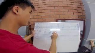 Bài 1 ||  Hướng Dẫn 7 Nốt Nhạc và Khóa Sol - Nguyễn Kiên