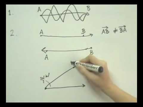 วีซีดีติวเข้มคณิตศาสตร์ ม.1 เทอม 1