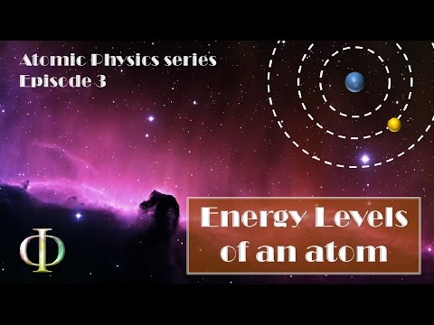 Energy levels of an atom ( IB Physics - Atomic Physics)