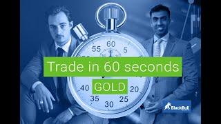 XAU/USD Trade Analysis #TradeIn60Seconds