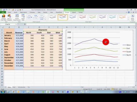 How To... Plot Multiple Data Sets On The Same Chart In