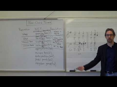 Dr. B Music Theory Lesson 24 (Non-Chord Tones)