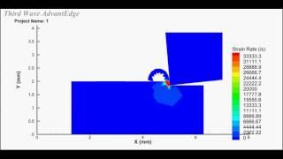 AdvantEdge 2D Orthogonal cutting of Ti6Al4V Strain Rate
