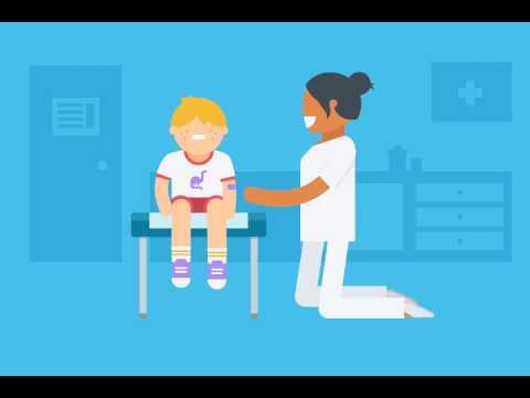 Nursing Animation Youtube