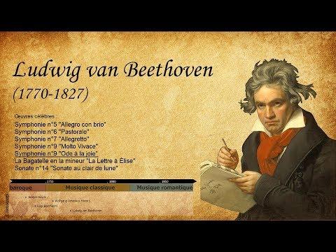 l'évolution-de-la-musique-(en-110-oeuvres-connues)
