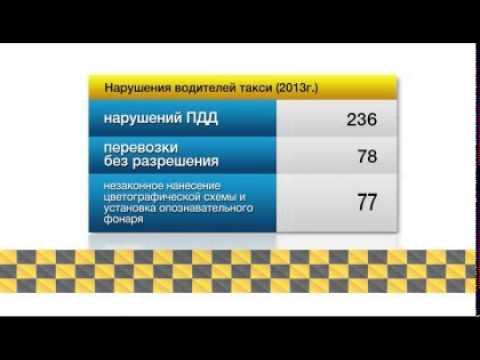 Ответственность диспетчеров такси